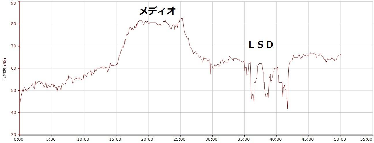 20110427